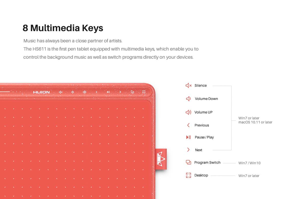8 Multimedia Keys